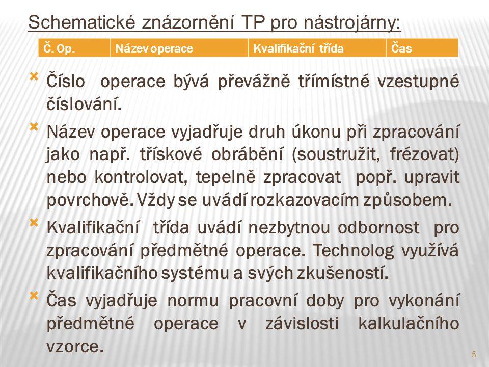 Schematické znázornění TP pro nástrojárny: