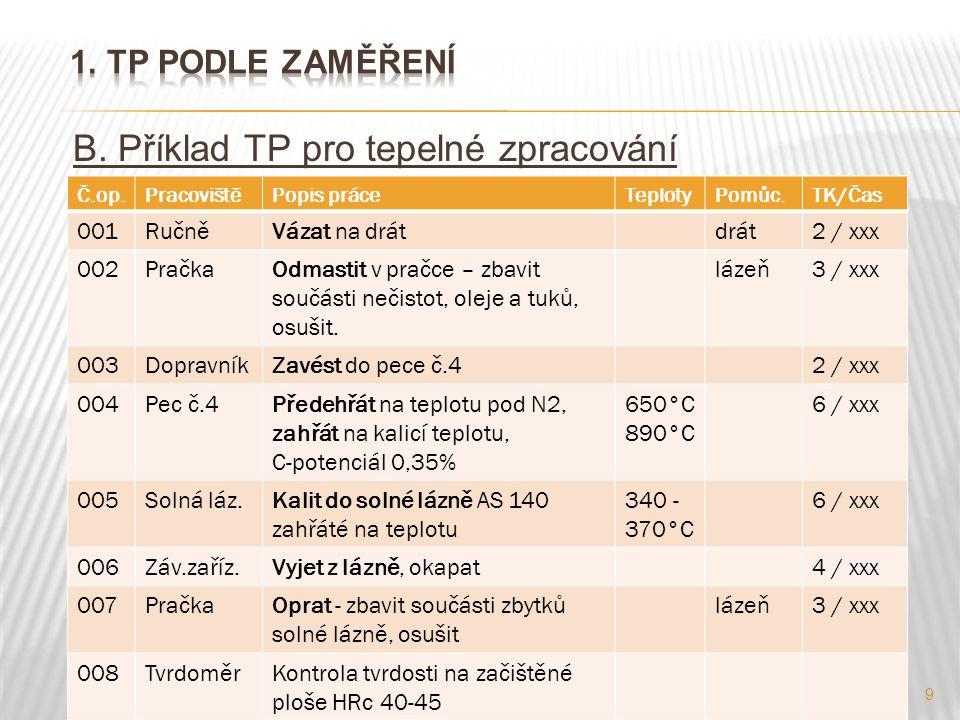 B. Příklad TP pro tepelné zpracování