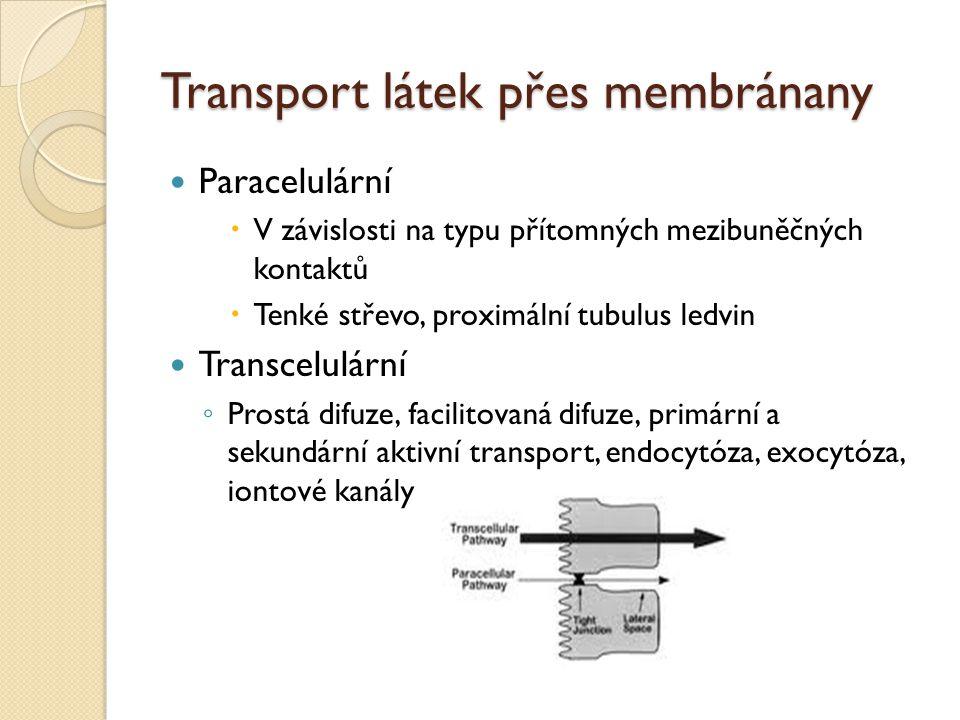 Transport látek přes membránany