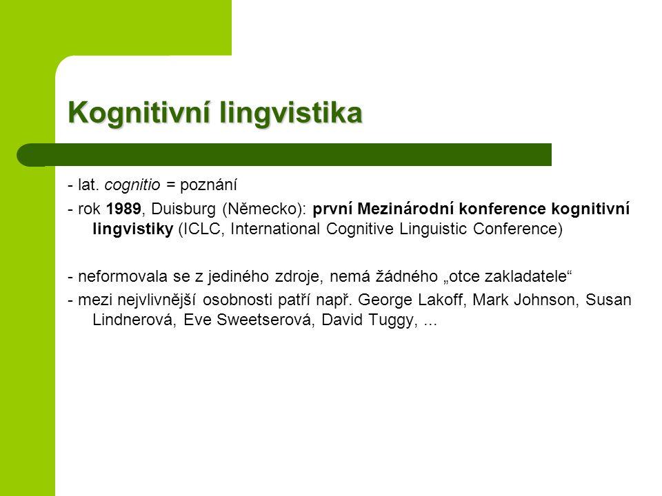 Kognitivní lingvistika