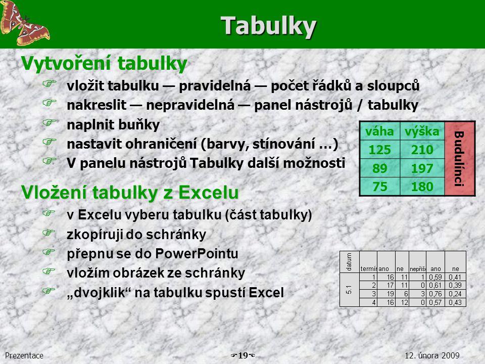 Tabulky Vytvoření tabulky Vložení tabulky z Excelu