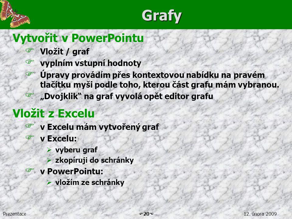 Grafy Vytvořit v PowerPointu Vložit z Excelu Vložit / graf