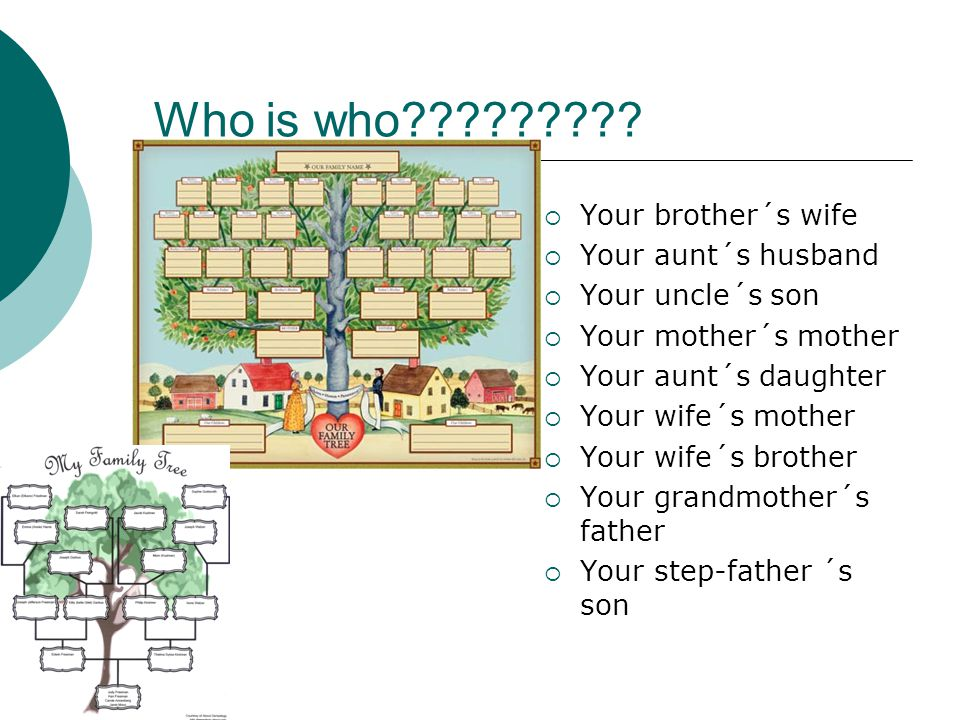Who is who Your brother´s wife Your aunt´s husband