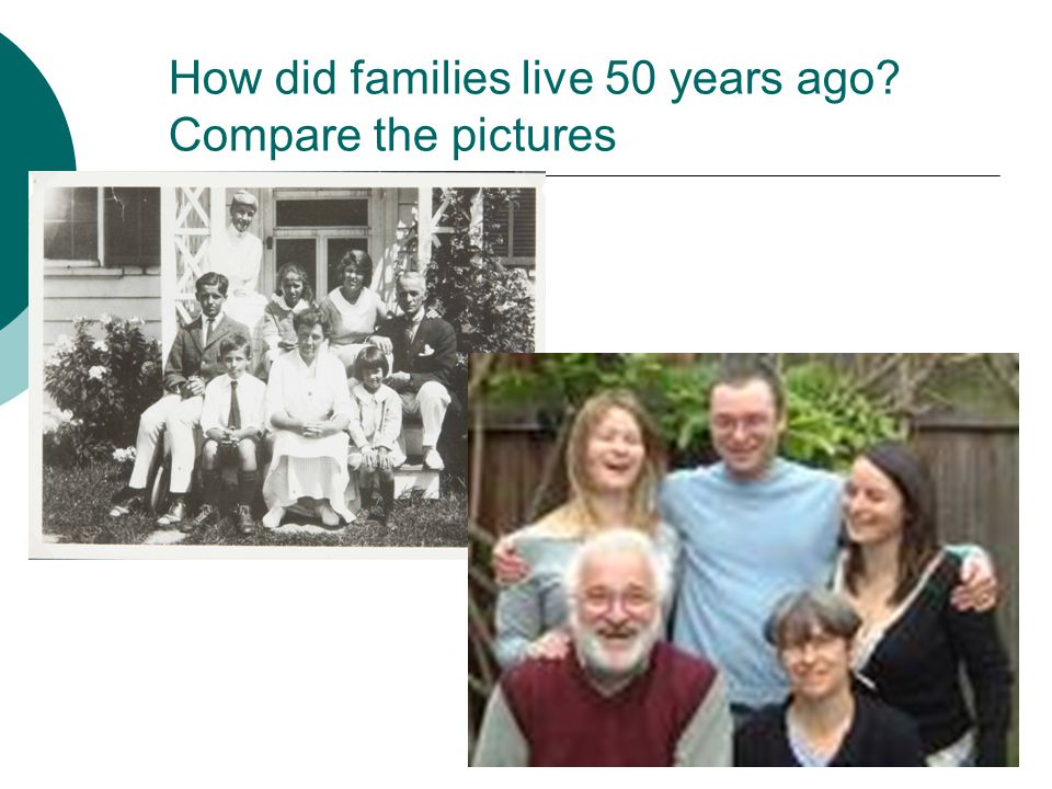 How did families live 50 years ago Compare the pictures