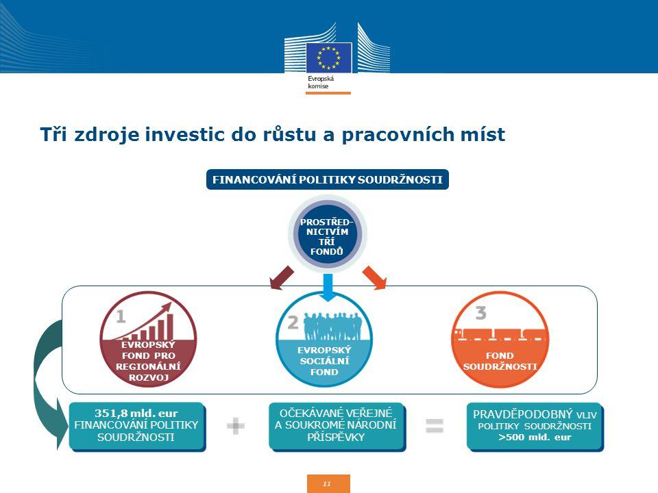 Tři zdroje investic do růstu a pracovních míst