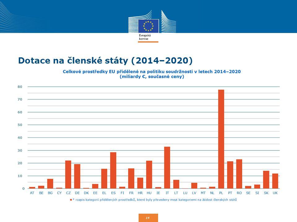 Dotace na členské státy (2014–2020)