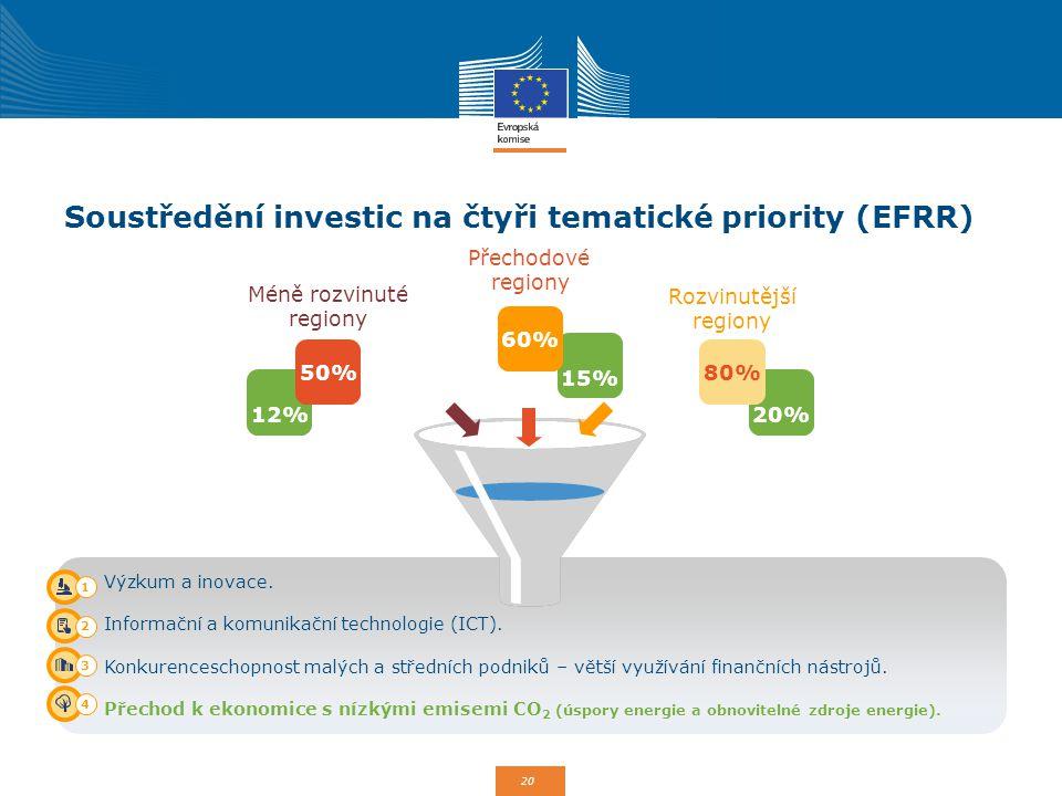 Soustředění investic na čtyři tematické priority (EFRR)