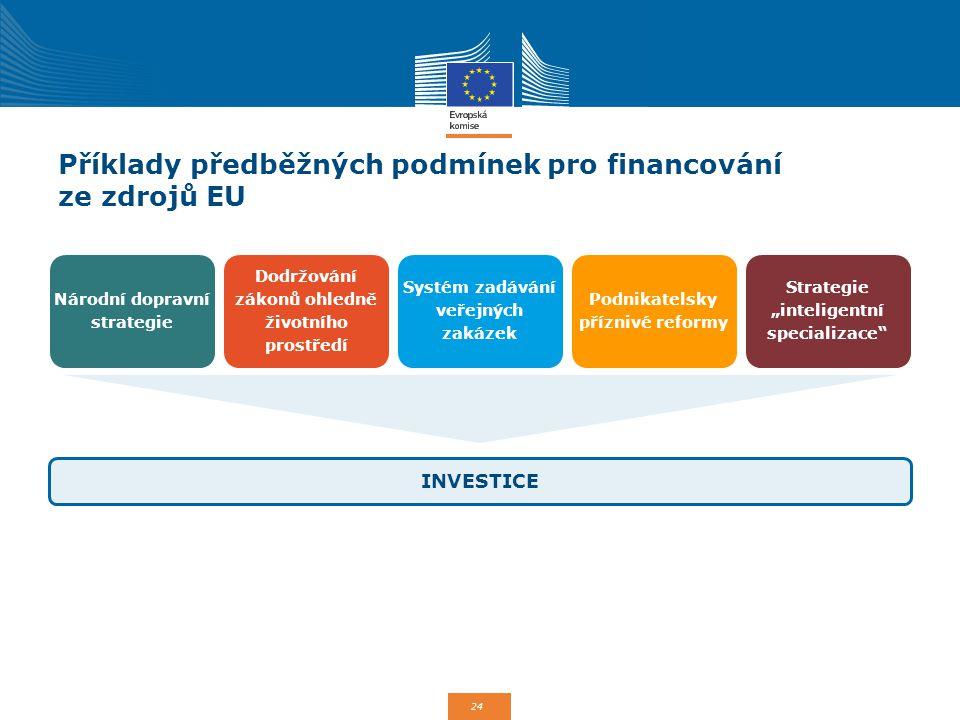 Příklady předběžných podmínek pro financování ze zdrojů EU