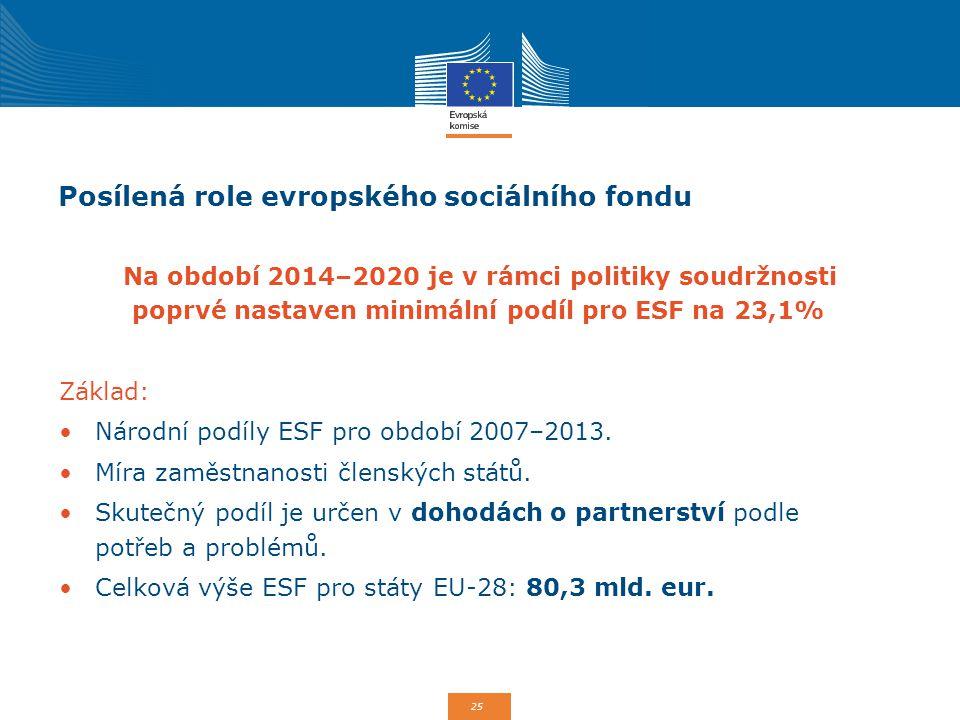 Posílená role evropského sociálního fondu