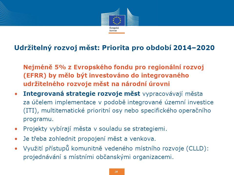Udržitelný rozvoj měst: Priorita pro období 2014–2020