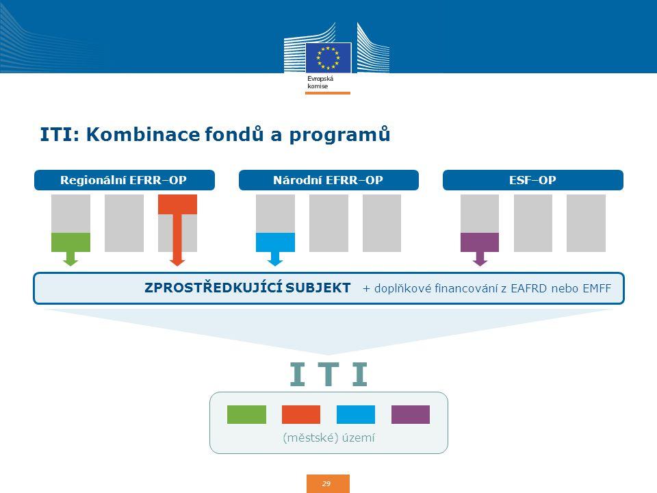 ITI: Kombinace fondů a programů