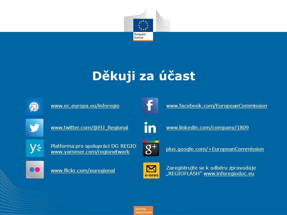 Děkuji za účast www.ec.europa.eu/inforegio