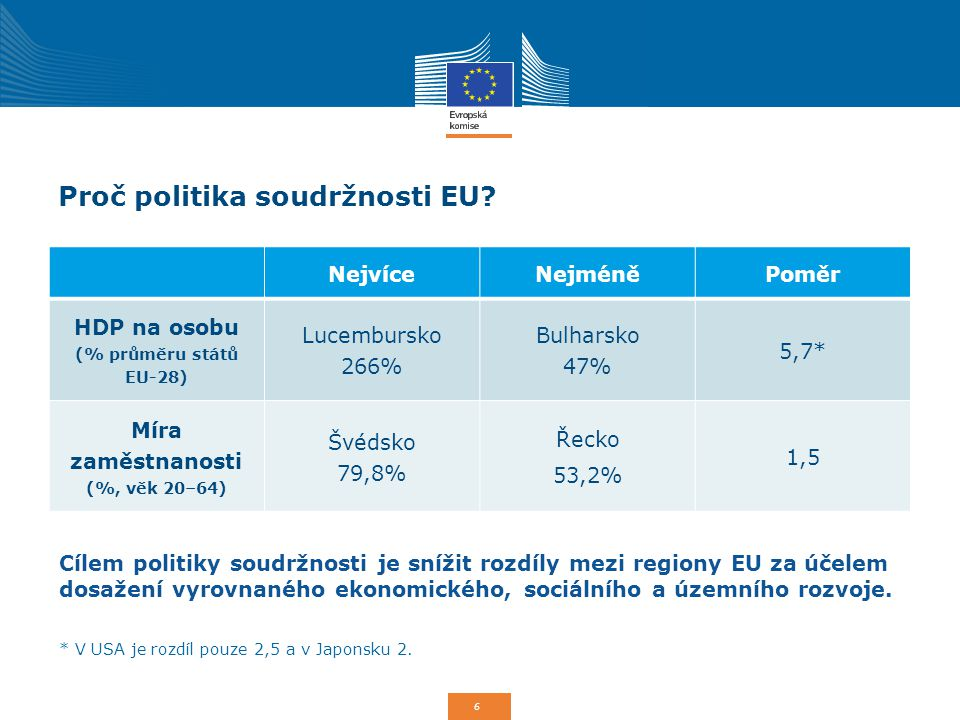 Proč politika soudržnosti EU