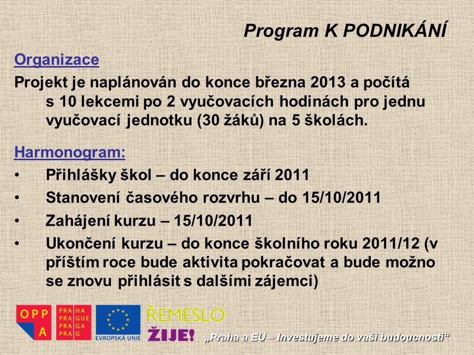 Program K PODNIKÁNÍ Organizace