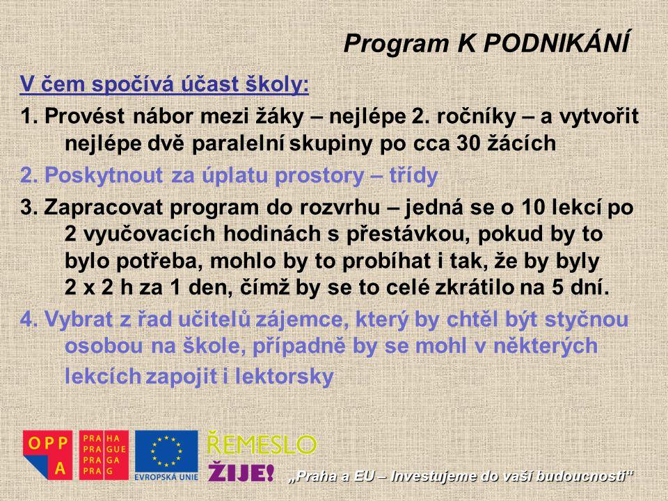 Program K PODNIKÁNÍ V čem spočívá účast školy: