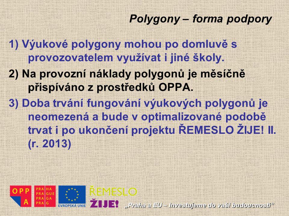Polygony – forma podpory