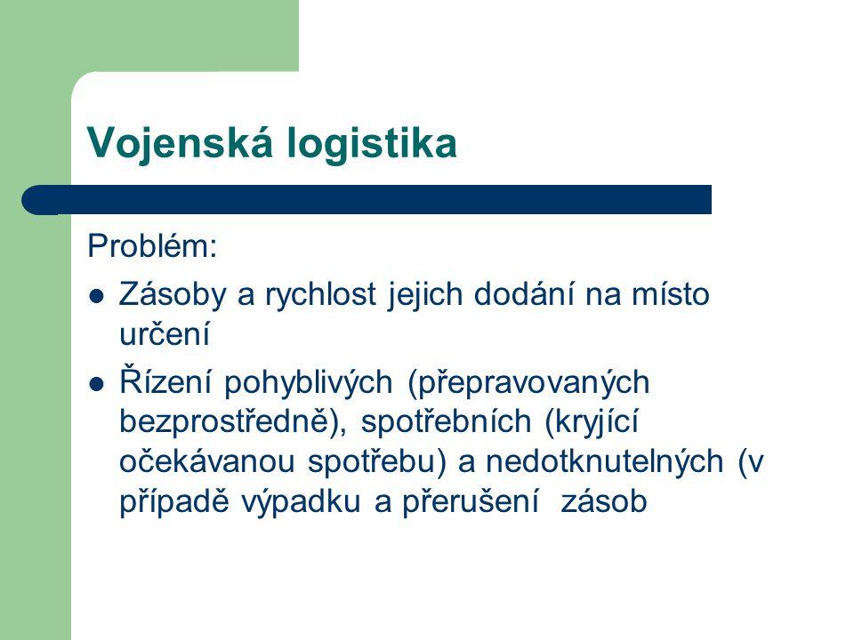 Vojenská logistika Problém: