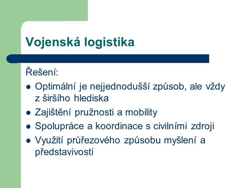 Vojenská logistika Řešení: