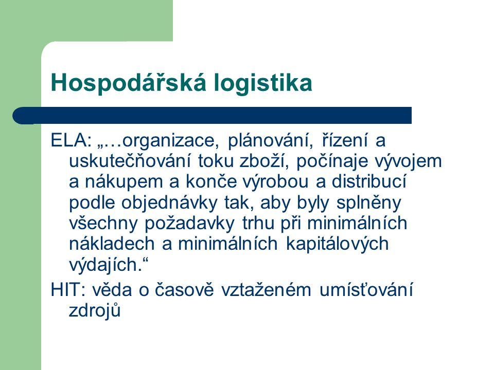 Hospodářská logistika