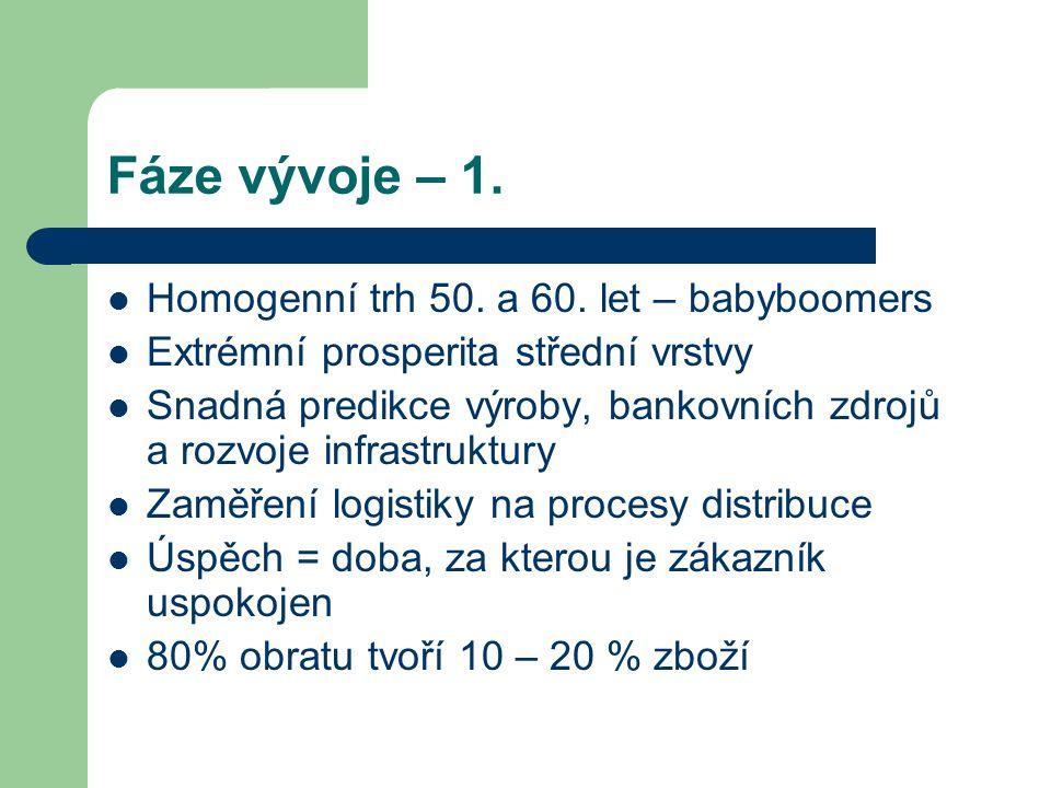Fáze vývoje – 1. Homogenní trh 50. a 60. let – babyboomers