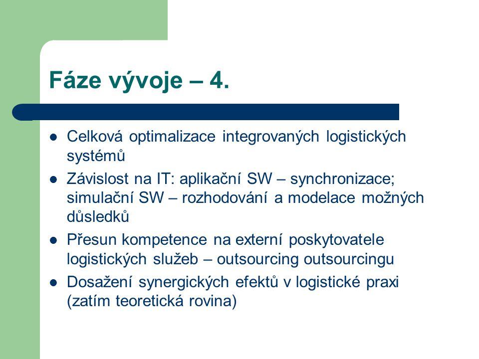 Fáze vývoje – 4. Celková optimalizace integrovaných logistických systémů.
