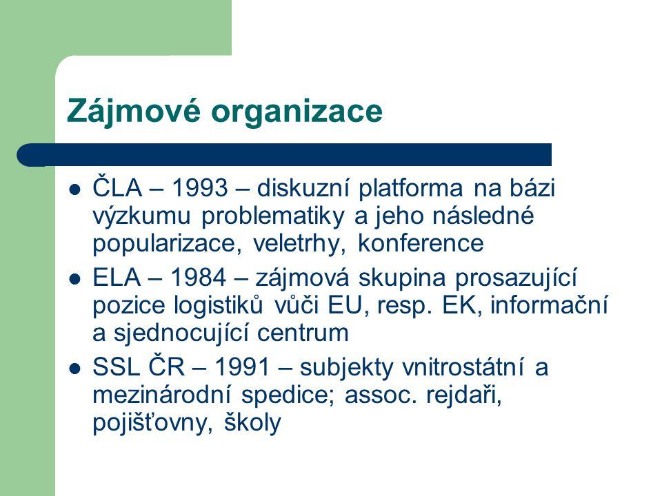 Zájmové organizace ČLA – 1993 – diskuzní platforma na bázi výzkumu problematiky a jeho následné popularizace, veletrhy, konference.