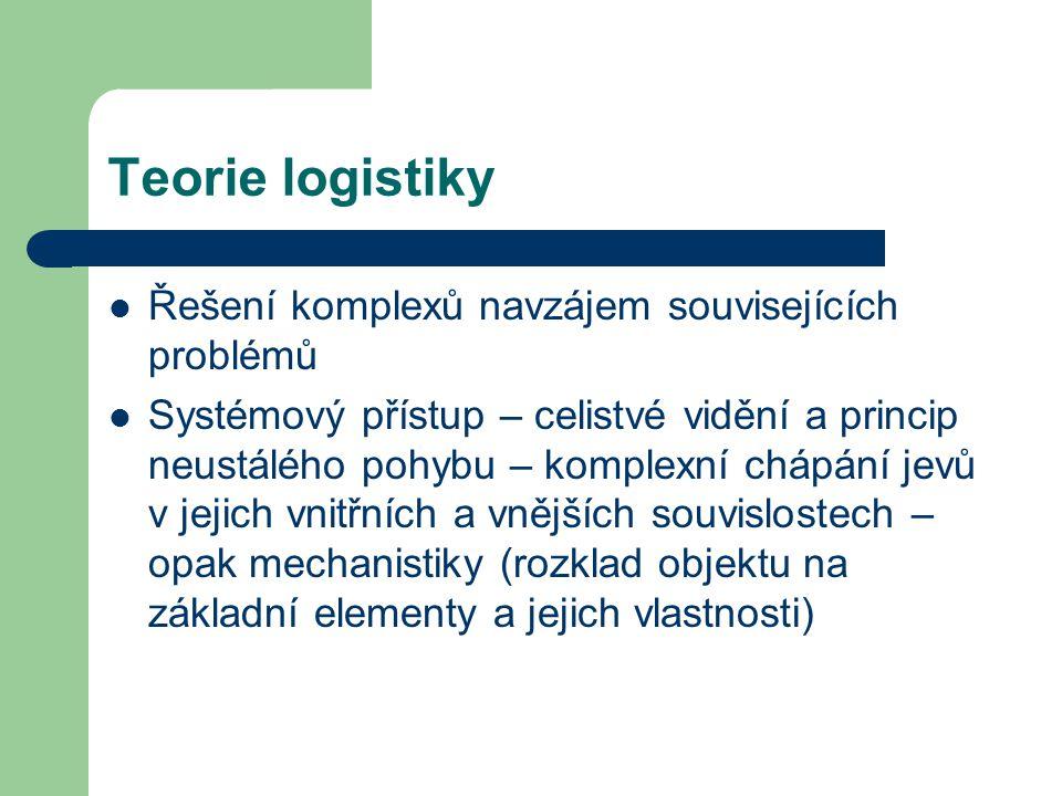 Teorie logistiky Řešení komplexů navzájem souvisejících problémů