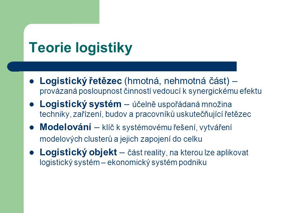 Teorie logistiky Logistický řetězec (hmotná, nehmotná část) – provázaná posloupnost činností vedoucí k synergickému efektu.