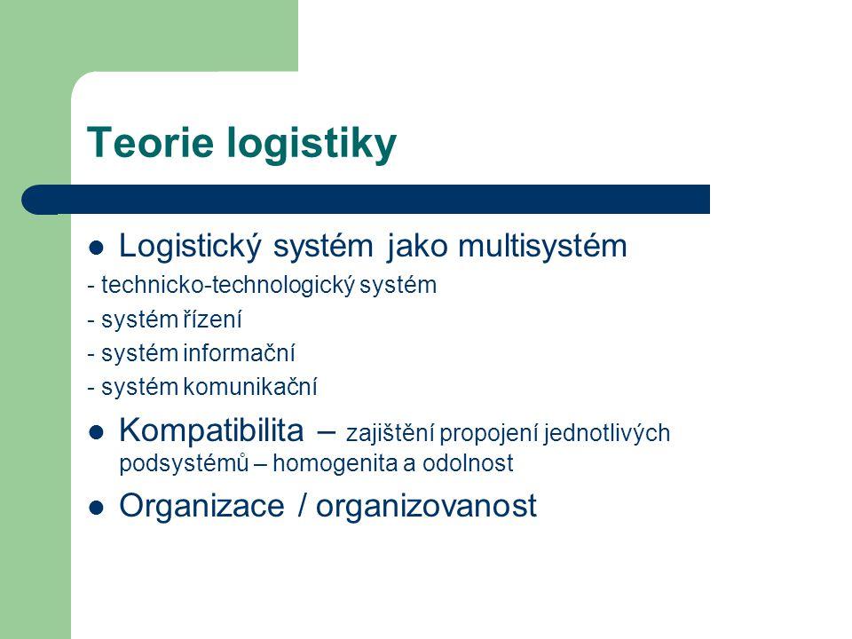 Teorie logistiky Logistický systém jako multisystém