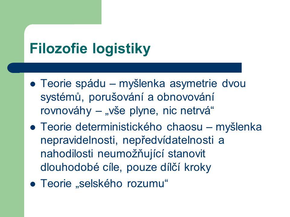 """Filozofie logistiky Teorie spádu – myšlenka asymetrie dvou systémů, porušování a obnovování rovnováhy – """"vše plyne, nic netrvá"""