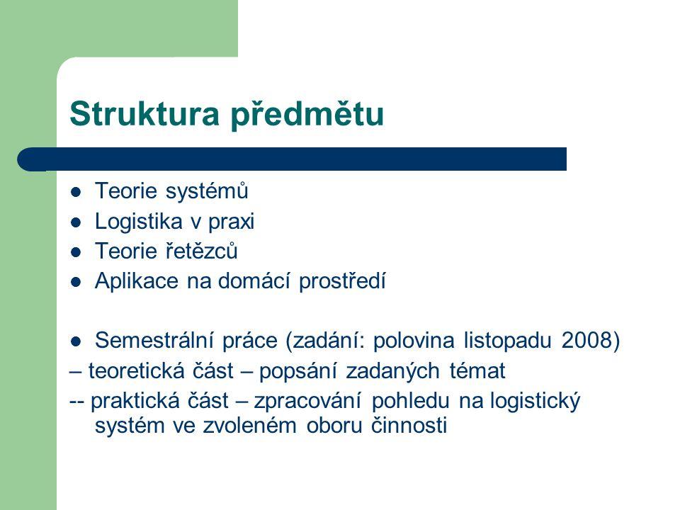 Struktura předmětu Teorie systémů Logistika v praxi Teorie řetězců
