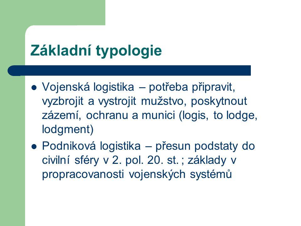 Základní typologie