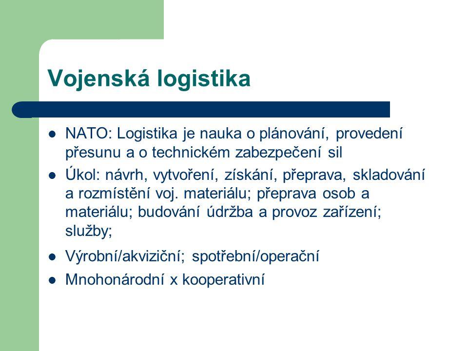 Vojenská logistika NATO: Logistika je nauka o plánování, provedení přesunu a o technickém zabezpečení sil.