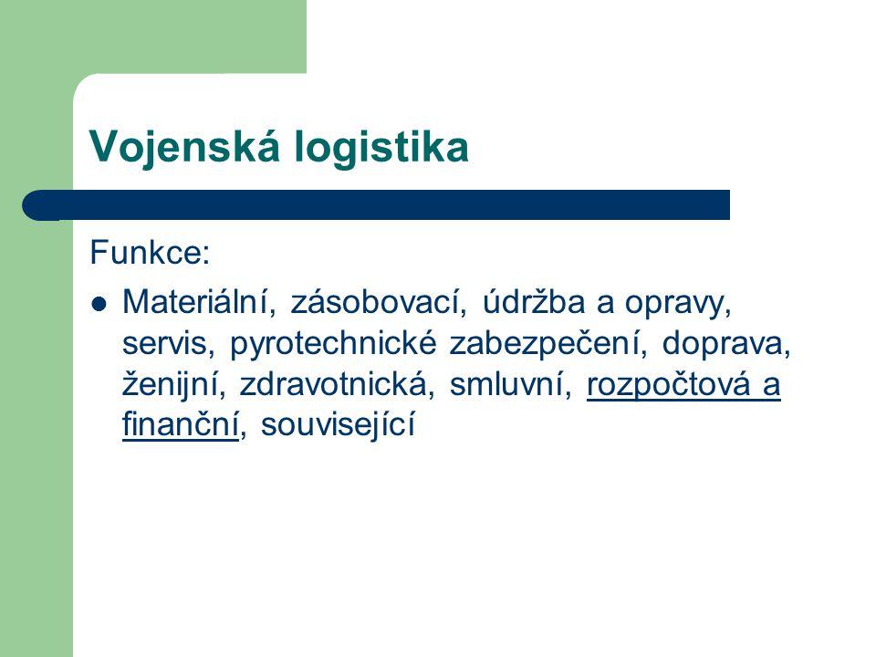 Vojenská logistika Funkce: