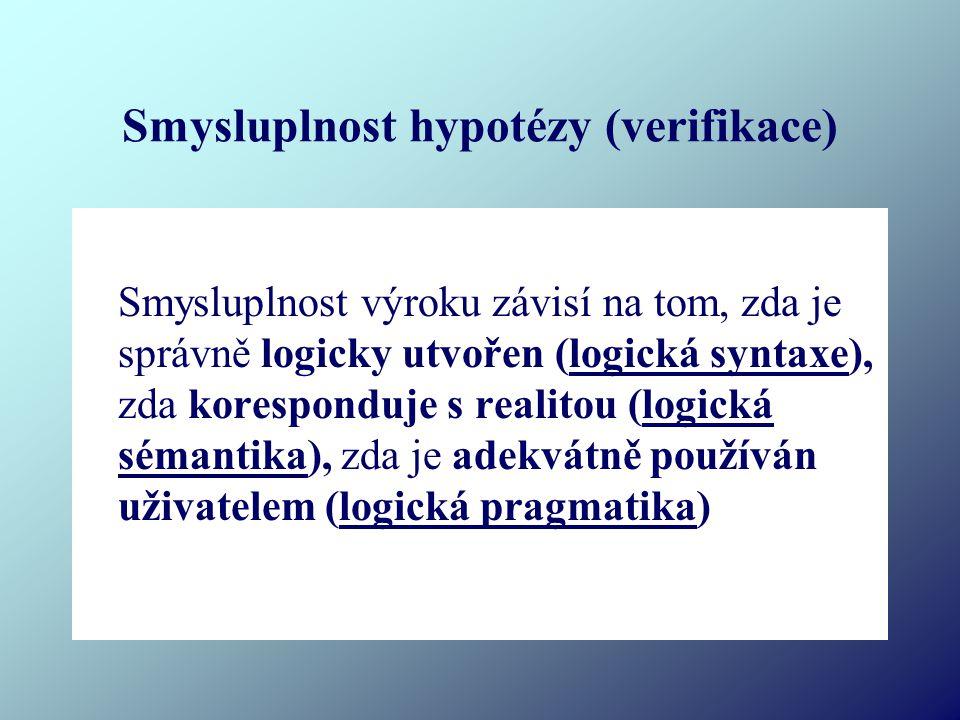 Smysluplnost hypotézy (verifikace)