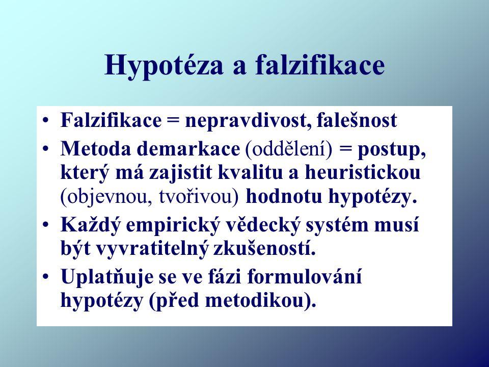 Hypotéza a falzifikace