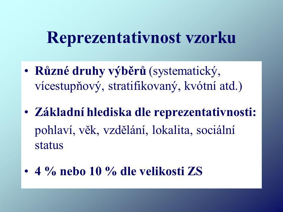Reprezentativnost vzorku