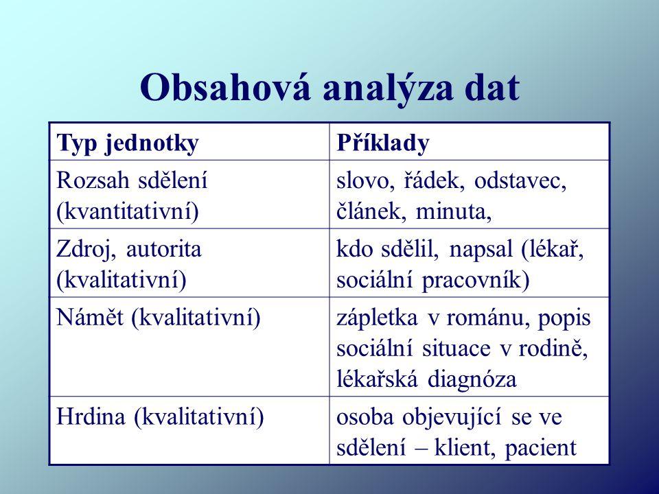 Obsahová analýza dat Typ jednotky Příklady