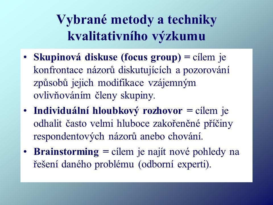 Vybrané metody a techniky kvalitativního výzkumu