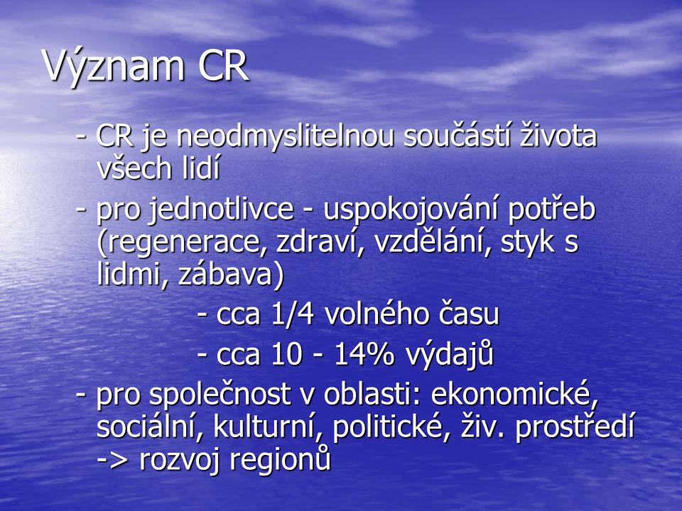 Význam CR - CR je neodmyslitelnou součástí života všech lidí