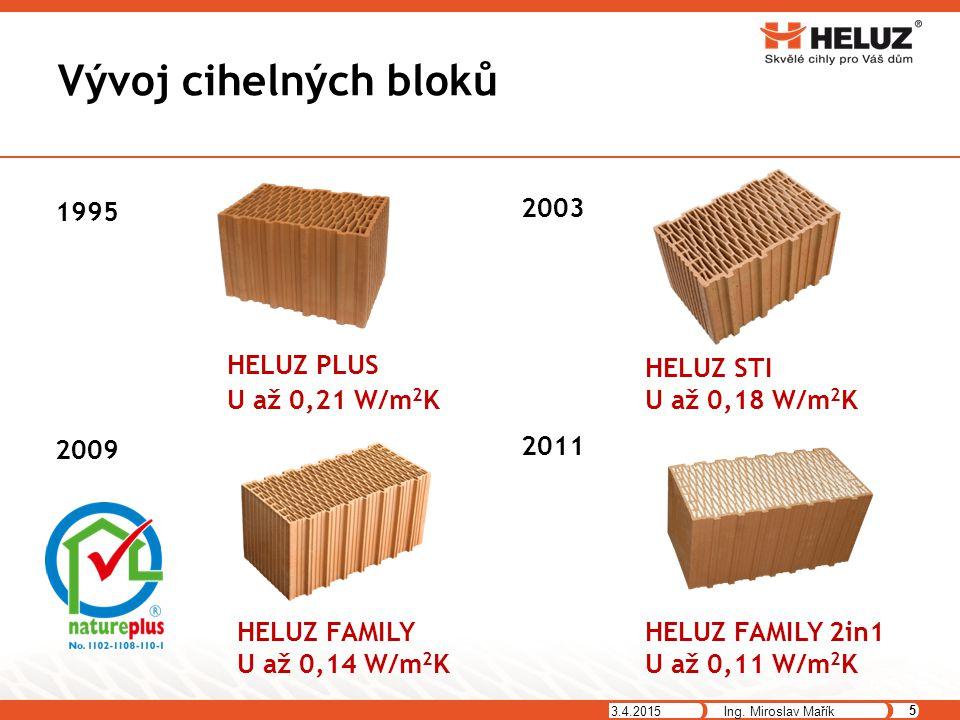 Vývoj cihelných bloků 1995 HELUZ PLUS U až 0,21 W/m2K 2003 HELUZ STI