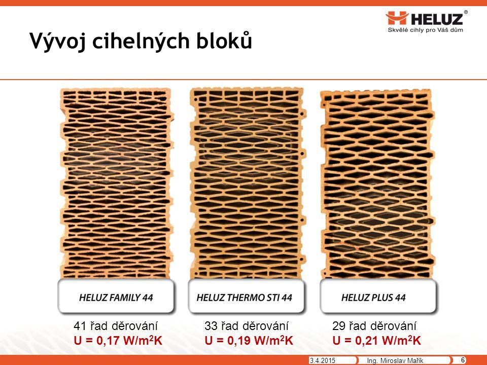 Vývoj cihelných bloků 41 řad děrování U = 0,17 W/m2K 33 řad děrování