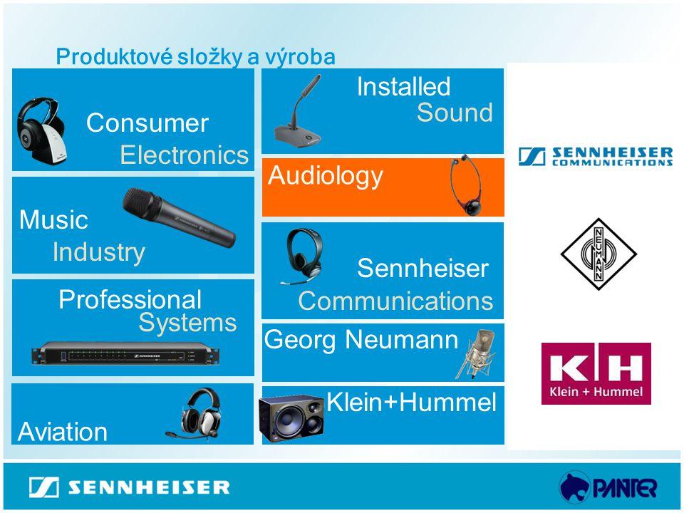 Sennheiser Communications