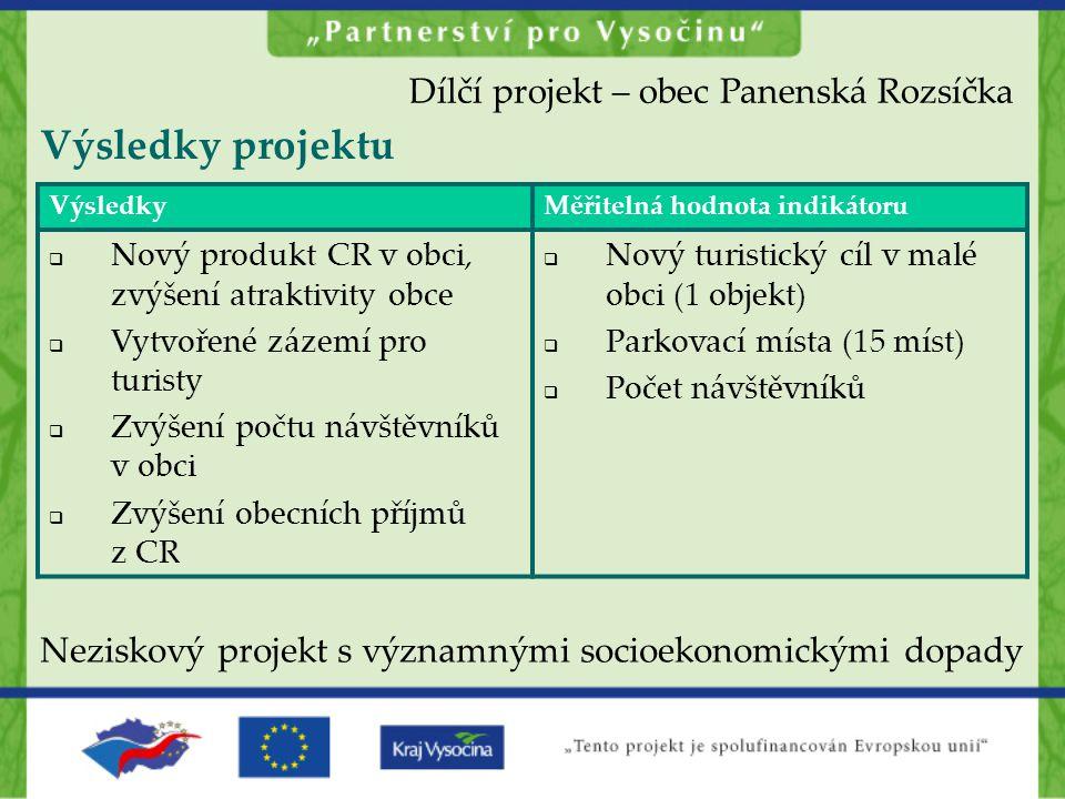 Výsledky projektu Dílčí projekt – obec Panenská Rozsíčka