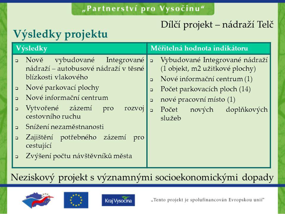 Výsledky projektu Dílčí projekt – nádraží Telč