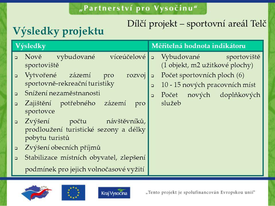 Výsledky projektu Dílčí projekt – sportovní areál Telč Výsledky