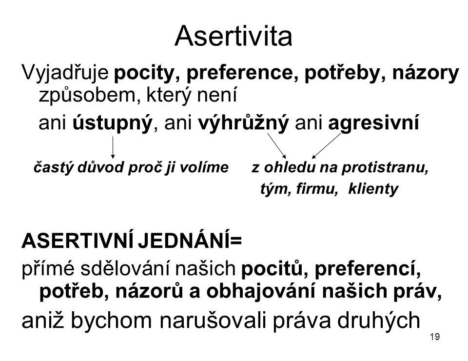 Asertivita aniž bychom narušovali práva druhých