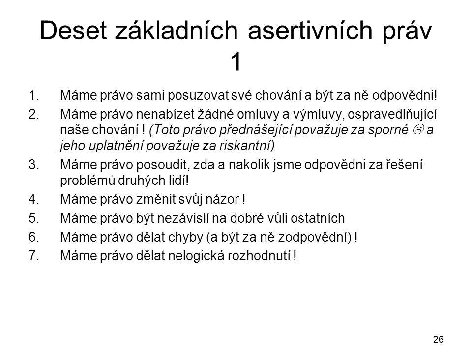 Deset základních asertivních práv 1