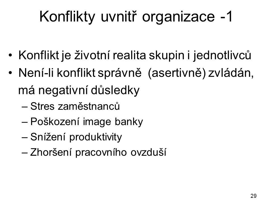 Konflikty uvnitř organizace -1