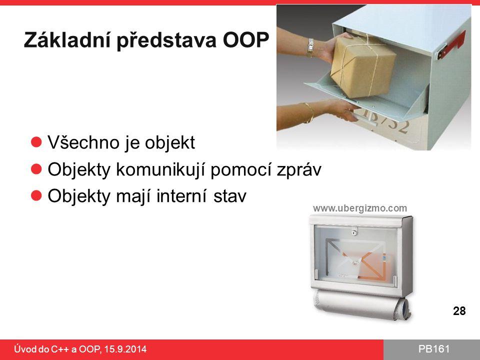 Základní představa OOP